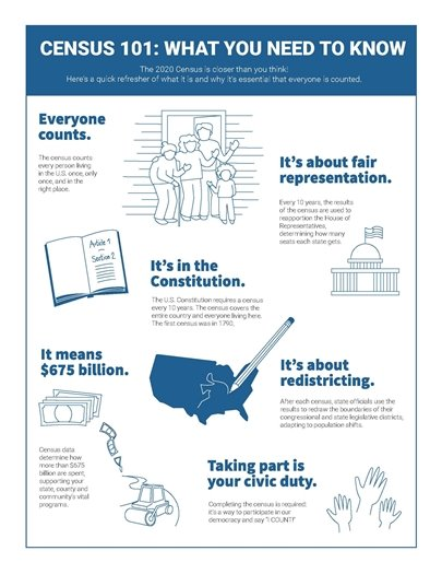 Census 101 flyer